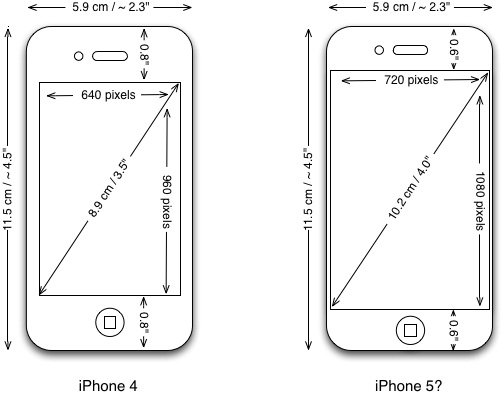 iphone 5 dimensions apple iphone5 presentation on 12 sept the world 10980
