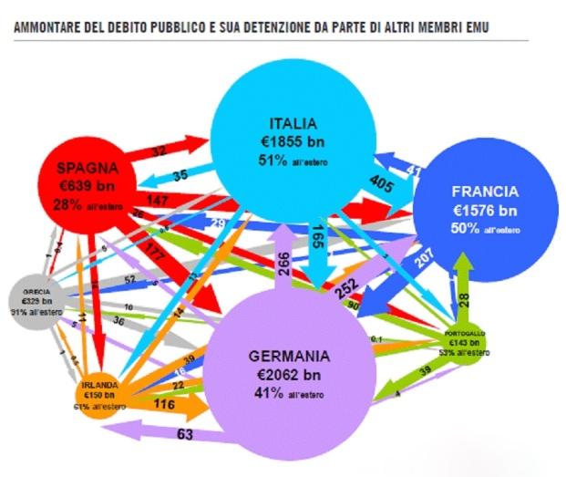 UE_mappa-del-debito-eurozona