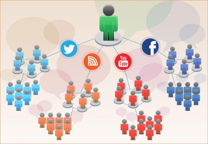 social-influencer-social_media_monitoring